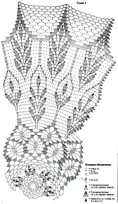 Crochet table runner diagram charts 34 ideas for 2019 Crochet Tablecloth Pattern, Crochet Doily Diagram, Filet Crochet Charts, Crochet Cardigan Pattern, Crochet Doily Patterns, Crochet Mandala, Crochet Motif, Crochet Doilies, Crochet Designs
