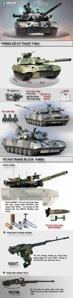 Sức mạnh Báu vật một thời của lực lượng tăng-thiết giáp Liên Xô - Ảnh 1.