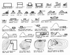 Illustration: White, Edward T. Vocabulary of Architectural Forms.: University of Arizona, Print. Site Analysis Architecture, Architecture Tools, Architecture Concept Drawings, Pavilion Architecture, Landscape Architecture Design, Architecture Student, Architecture Portfolio, Sustainable Architecture, Architectural Drawings