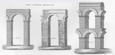Image result for roman arches