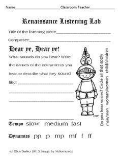 Lab Questions Unit