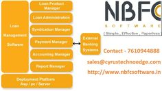 Buy Loan Management Software from Cyrus Technoedge at reasonable price with full uniqueness and satisfaction. Cyrus provides all types of software like Travel Booking Software, Mobile Recharge Software, MLM Software, Loan Finance Software, EShopping Portal, Recharge API, and many more. Cyrus has own 8 products like Erecharge Byte, MLM Software Superb, NBFC Software, Eshopedge, Etraveledge, Office DNA, Emoney Pulse, Finsuperb. Call Now 9799950666 or mail : sales@cyrustechnoedge.com