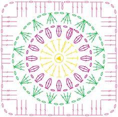 Transcendent Crochet a Solid Granny Square Ideas. Inconceivable Crochet a Solid Granny Square Ideas. Motifs Granny Square, Granny Square Crochet Pattern, Crochet Blocks, Crochet Diagram, Crochet Chart, Crochet Squares, Crochet Blanket Patterns, Crochet Granny, Crochet Motif