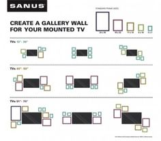 how to create a stunning TV gallery wall tips