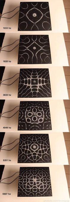 Dibujando con vibraciones del sonido y un poco de sal [ver video]