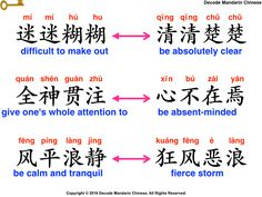Antonyms of set phrase II - Decode Mandarin Chinese Mandarin Lessons, Learn Mandarin, Chinese Phrases, Chinese Words, Chinese Alphabet Letters, Learn Chinese Characters, Learn Sign Language, Chinese Lessons, Chinese Writing