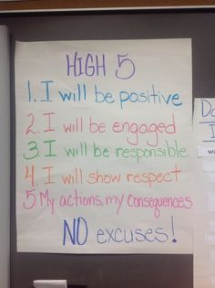Classroom rules by alambra