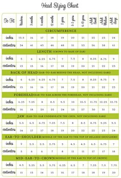 Head sizing chart for knitting a crocheting hats, headbands and beanies. Includes baby, toddler, child and adult head circumference as well as other measurements.