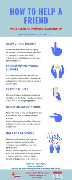 During the COVID-16 lockdown violence in intimate relationships came in the spotlight again.  Friends and managers asked for guidelines on how to help. Here is an infographic by Dr Barbara Louw, with the five most important steps to take if your friend seems to be struggling.   #Genderbasedviolence #COVID19 #Counselling #Trauma #DrBarbaraLouw #HelpAFriend #Wellness #Onlinecounselling Counselling, Trauma, Helping People, Business Women, Spotlight, Infographic, How To Become, Relationships, Wellness