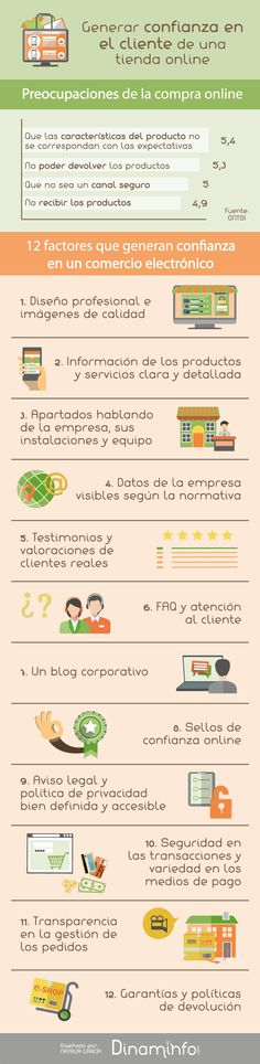 12 factores que generan confianza en tu Tienda Online #infografia #marketing #ecommerce