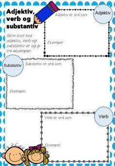 Arbeidsark hvor elevene skal skrive beskrivelsen av ordklassene adjektiv, substantiv og verb. I tillegg skal de gi eksempler på de tre ordklassene. Document File, Teacher Pay Teachers, Teacher Newsletter, Worksheets, Teaching, Education, Literacy Centers, Onderwijs, Learning