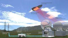 EDSS - Un nuevo concepto de naves espaciales.  Escape Dynamics está desarrollando una nave espacial con un sistema de propulsión completamente distinto al que usa la NASA actualmente. La nave es reutilizable y a diferencia de los cohetes, toma su energía para el despegue desde antenas de microondas que envían su poder desde una base terrestre. © unocero