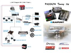 Diagramme de l'installation car audio.  #LBDT #Peugeot309 #BoostTuning #Tuning #Peugeot #309