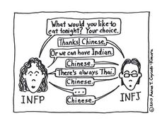 INFJ I'm not indecisive- quite the opposite. I know exactly what I want. I've always got someone trying to convince me it's not the right choice! I may give in if I think it would make the other person happy.