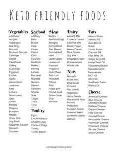 Diet Challenge What foods are Keto Friendly Foods? - If you are wondering what keto diet foods help with weight loss you'll want to check out our printable Keto food list for beginners. Print it up to help you stay on track with your Keto diet. Low Carb Meal, Keto Meal Plan, Diet Meal Plans, Ketogenic Diet Food List, Keto Food List, Food Lists, Paleo Diet, Ketosis Diet, Keto Foods