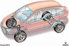 Renault Scenic RX4: foto - Renault Scenic RX4 schema meccanico 2