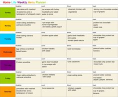 71 best diet meal plan images  diet meal plans how to
