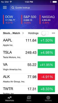 USA TODAY Money Portfolio Tracker Best of USA TODAY