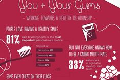 The Road to a Healthy Smile - Infographic Age 30, Everyone Knows, Healthy Relationships, Love Is All, Teeth, Third, Infographic, Things To Come, California