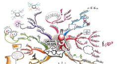Mapas mentales: un arma secreta desconocida a la hora de estudiar