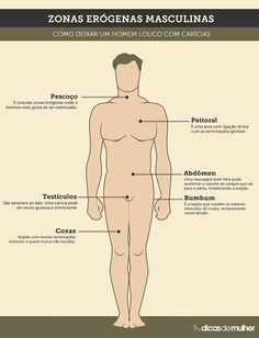 infografico-como-deixar-um-homem-louco Stan Laurel, Crazy Man, My Person, Tantra, Nursing Students, Body Language, Memes, Couple Goals, Coaching
