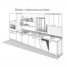Plan de cuisine linéaire