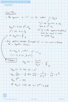 Logarithm #logarithm #mfe