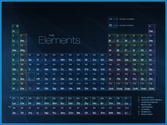 43 best periodic table wallpaper images on pinterest periodic periodic table wallpaper urtaz Choice Image