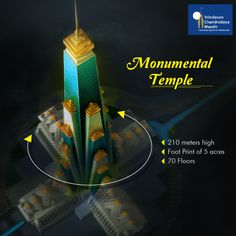 Building the tallest Krishna temple is a momentous project for all Krishna devotees! Help us in constructing monumental temple
