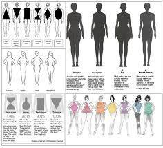 The goblet body shape