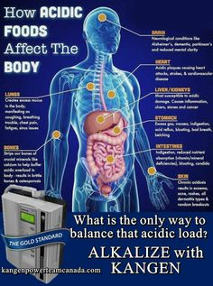 Acidic foods affect on the body... www.aquamiracles.com
