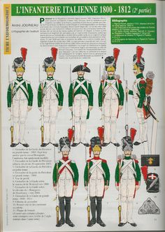 Italian Grenadiers of the Guard