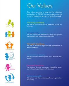 AIESEC values