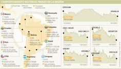 Alza de tasas de la Fed afectaría los precios del oro, cobre y petróleo