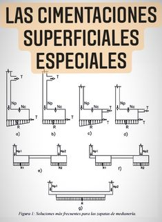 Engineering, Math Equations, Books, Decorative Doors, Building Structure, Libros, Book, Technology, Book Illustrations