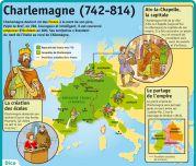 Charlemagne (742 - 814) - Le Petit Quotidien, le seul site d'information quotidienne pour les 6 - 10 ans !