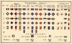 WW1 AIF (Australian Imperial Force) Colour Patch Chart number 2 Military Police, World War I, Wwi, Armed Forces, Troops, The Unit, Sweet Cookies, Number 2, Charts