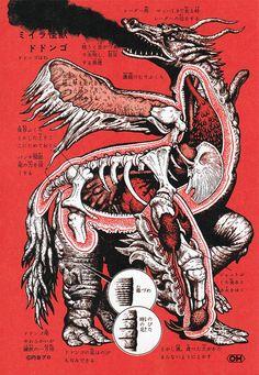 """Shoji Ohtomo - """"Kaiju Zukan"""" (Monster Picture Book) Page 88, Mummy Kaiju Dodongo"""