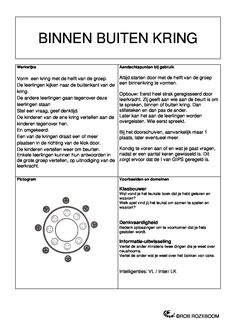Cooperatieve werkvormen brown color aura meaning - Brown Things 21st Century Skills, Flipped Classroom, Cooperative Learning, New Career, School Hacks, English Lessons, Second Grade, Social Studies, School