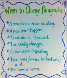 When do you use a new paragraph?This is so hard for kids. It is a great chart to add to a minilesson next year.