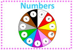 více variant Numbers, English, Chart, English Language, Numeracy