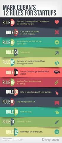 12 rules for start up