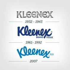 """I grabbed this image of the logo evolution from the Kleenex website. You'll see that they added """"Brand Tissues"""" to the logo as the brand name was becoming generic and synonymous with any product in that category."""