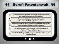 Wie wird man Patenta
