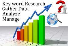 Best Key word Research.