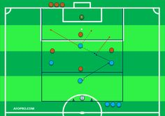 #Ejercicios de fútbol para #entrenadores: salida de presión