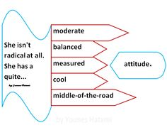 personality-- moderate, balanced, measured. cool, middle-of-the-road 1613935_657190027686516_1632934820_n.png (529×412)