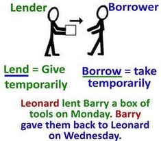 Lender vs borrowed