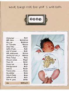 Birthdate Facts Page  Design by Jennifer Miller    An informative -- yet still fun -- page about the year Jennifer's baby was born is bound to be an album favorite as the years go by. Twenty years from now, the page will help both Mom and Child remember life back then.