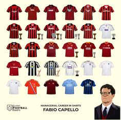 Football Kits, Football Jerseys, Football Players, Ac Milan, Champions League, Soccer, Logo, History, Sports